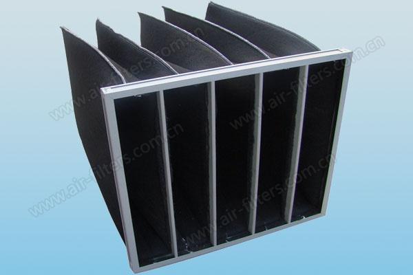 袋式活性炭过滤器