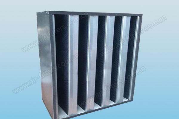 箱式活性炭过滤器